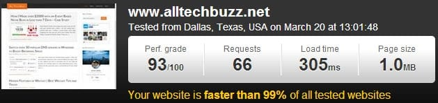 alltechbuzz speed test