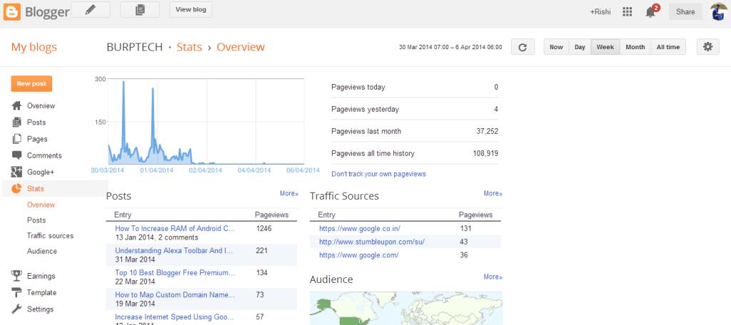 stats-blogger