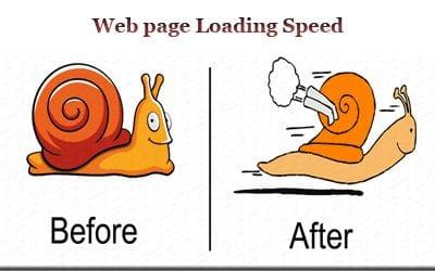webpage loading speed