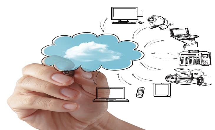 What is making many businesses switching to cloud computing