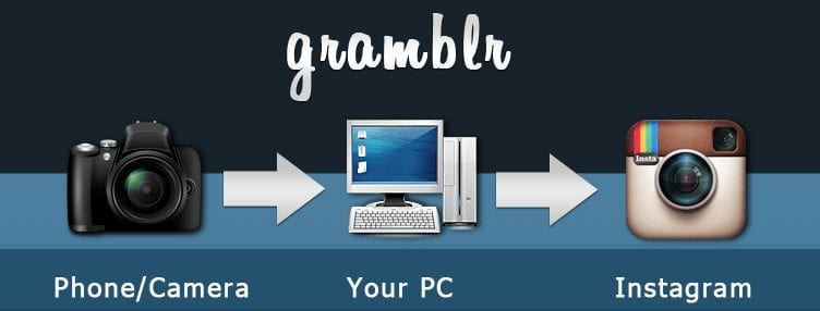 Gramblr: How to Create Instagram Account & Use it on Windows or Mac (without Phone)