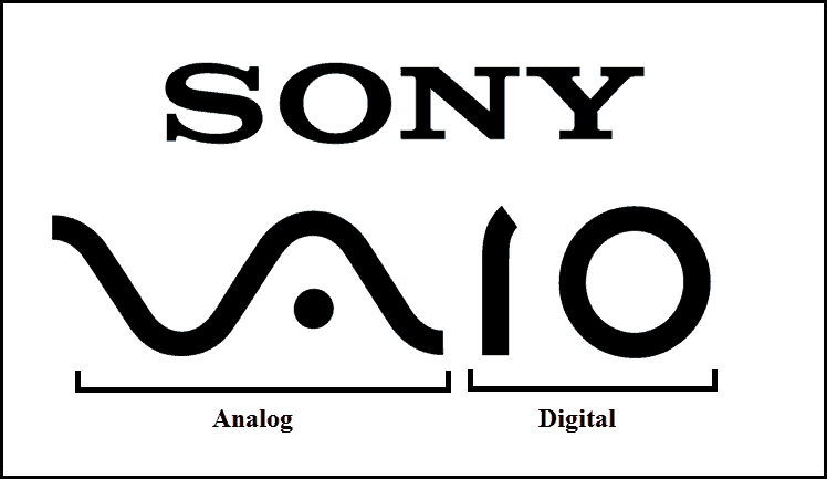 Logos and Its Hidden Meanings - Sony VAIO