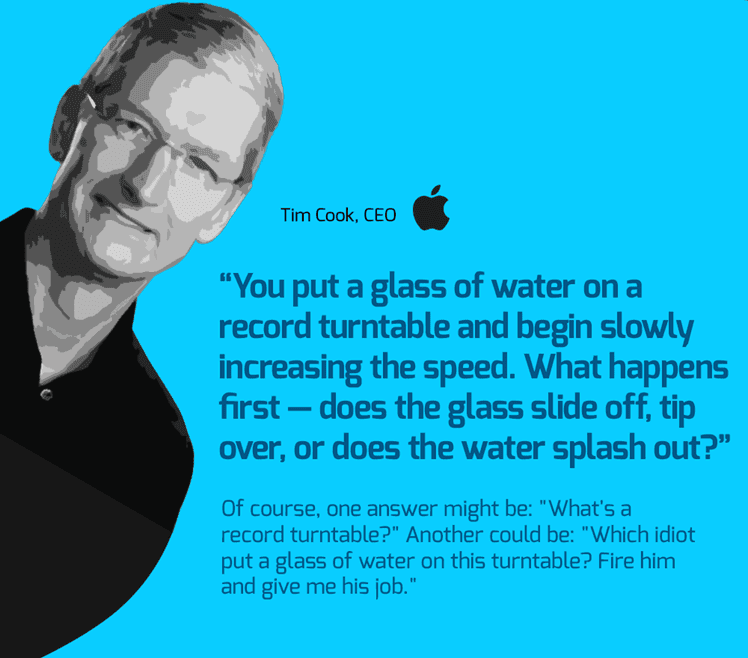 Bizarre Interview Question Asked by Apple CEO