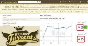 Kickass Torrents Now Ranks 15 In India and Becomes One Of The World's Most Popular Websites