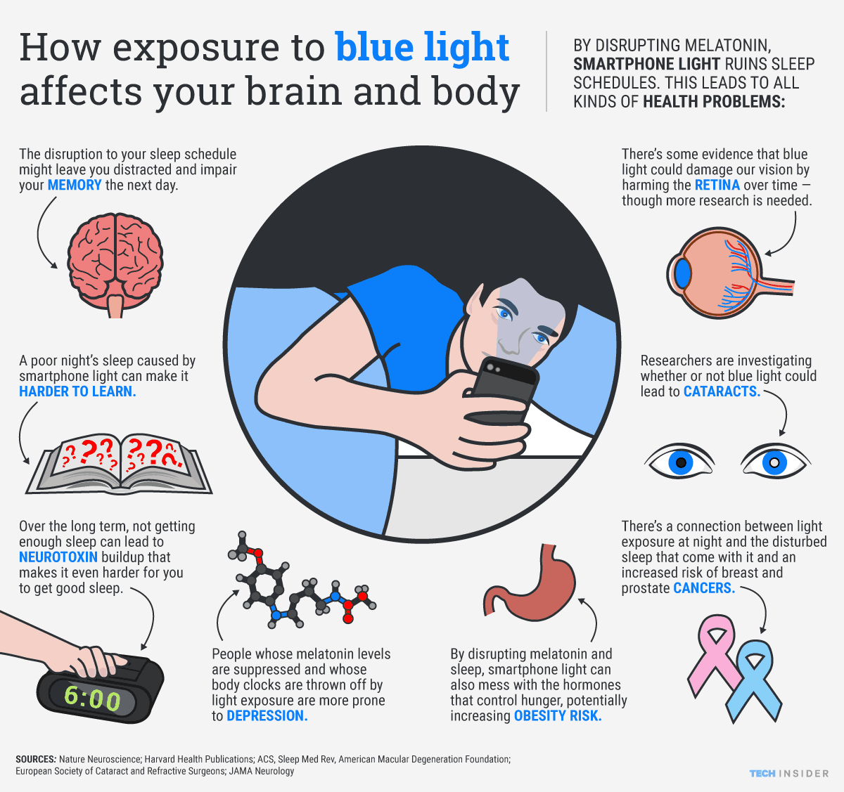 How Smartphone Light Affects Your Brain And Body (1)