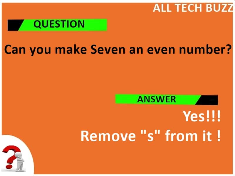 IAS interview question13