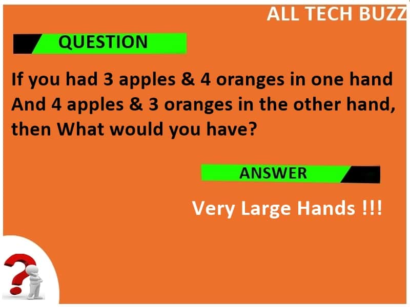 IAS interview question2
