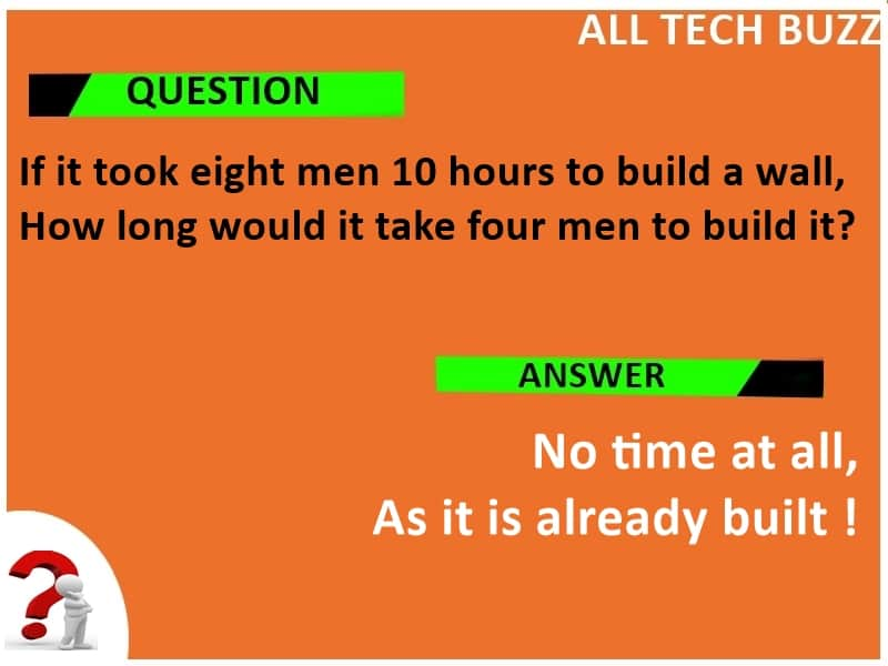 IAS interview question3
