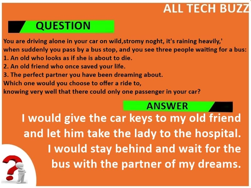 IAS interview question8