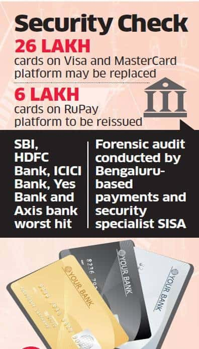 Debit Card Holders Of Any Of These Banks, Change Your ATM PIN