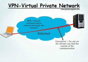 VPNs Giving Internet Users Coveted Relief Amid Multifaceted Challenges