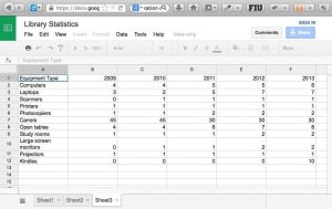 Google sheets-12 Awesome Free Google Tools All Content Marketers Should Use