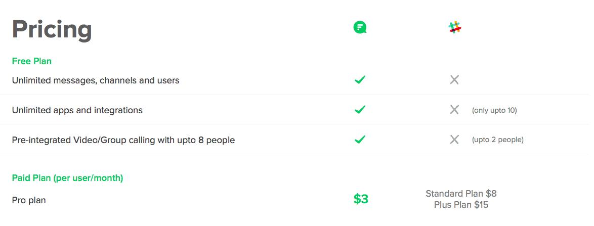 Flock- pricing