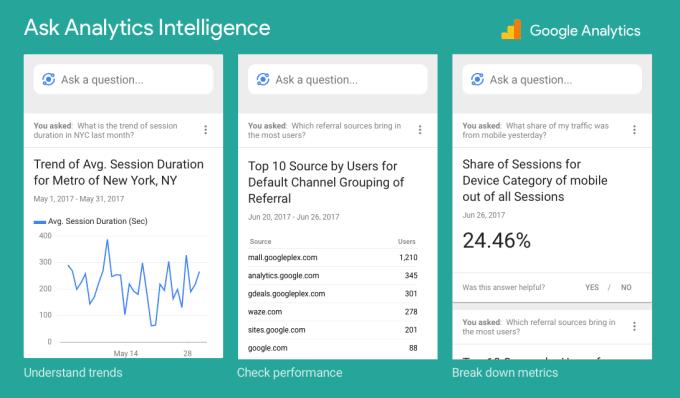 Google's New Voice-Activated Analytics (1)