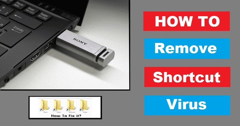 how-to-remove-shortcut-virus-from-pendrive.