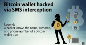 Here's How Hackers Can Hijack Your Gmail ID and Bitcoin Wallet Using SS7 Flaw