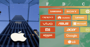 Greenpeace Report: Apple Lauded For Renewable Energy Efforts, Criticized For Device Repairability And More