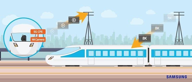 Samsung-tests-5G -On-High-Speed-Train (4)