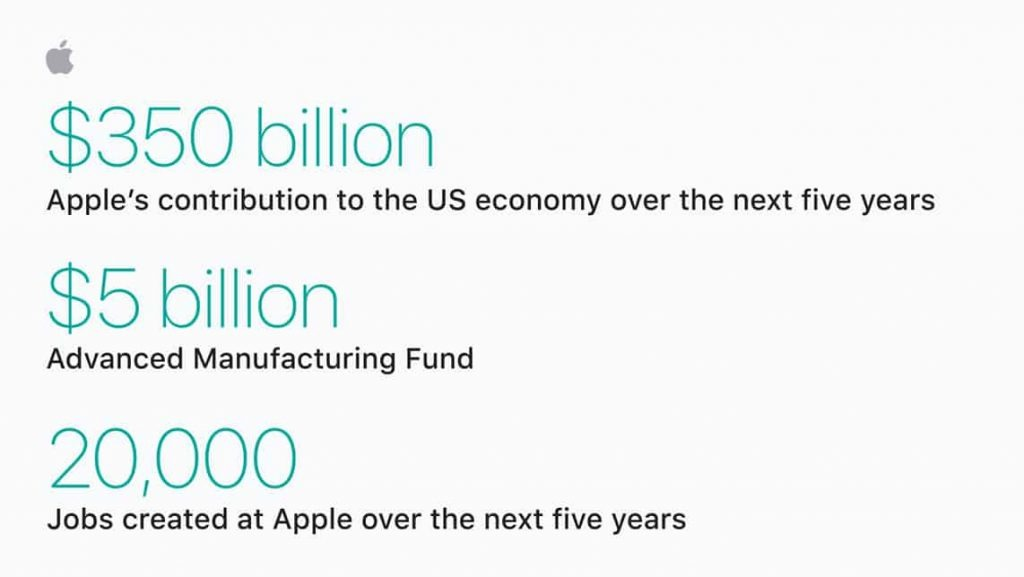 Apple_US_Investments_Stats_01172018