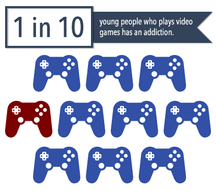 video-game-addiction
