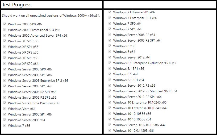 NSA-Exploits-to-Work-on-Every-Windows-Version