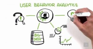 user-analytics-records