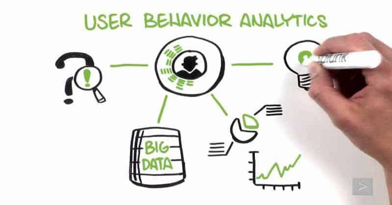 user-analytics-records
