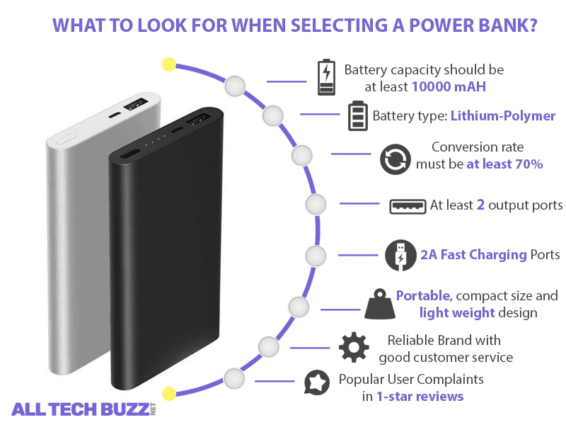 Best Power Bank Under 1000 - What to look for when selecting a power bank - alltechbuzz.net infographics