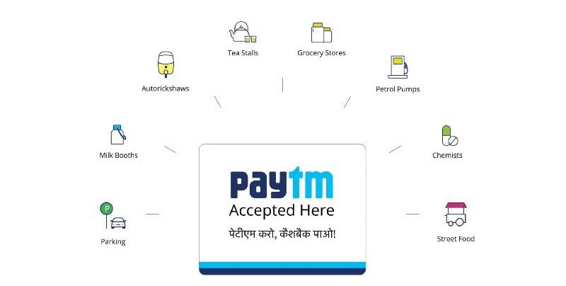 How to Pay through Paytm - How to Use Paytm to recharge and pay bills? Everything you need to know