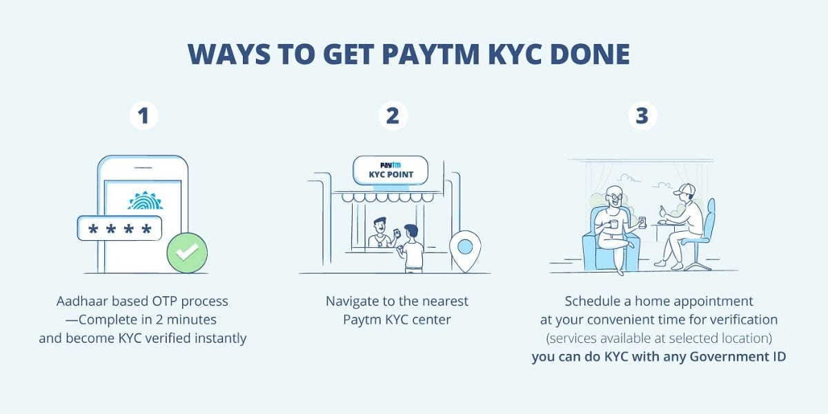 How to do Paytm KYC - How to Use Paytm to recharge and pay bills? Everything you need to know