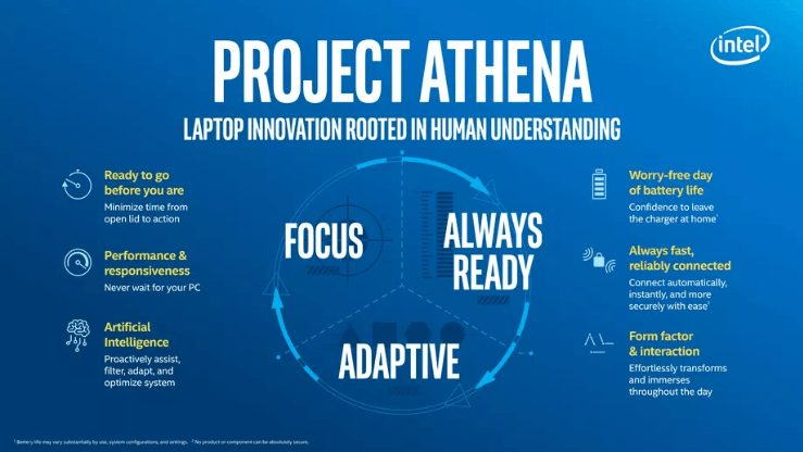 Intel's Project Athena Laptops Promises to Have A Nine-Hour Battery Life