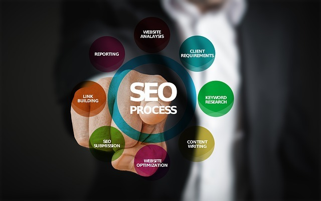 SEO Best Practices Support ADA Compliance for Digital Accessibility