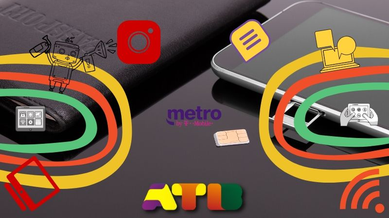 MetroPCS SIM Card