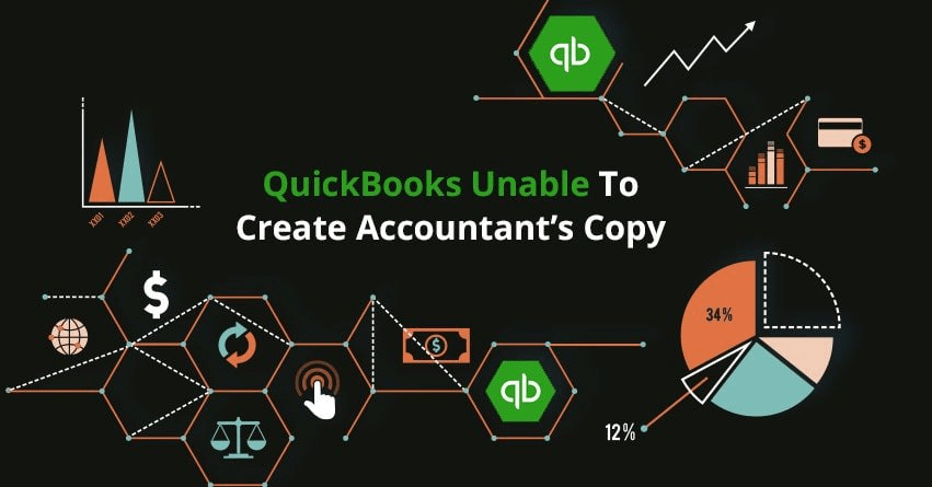 QuickBooks Unable to Create Accountant's Copy - Tutorial