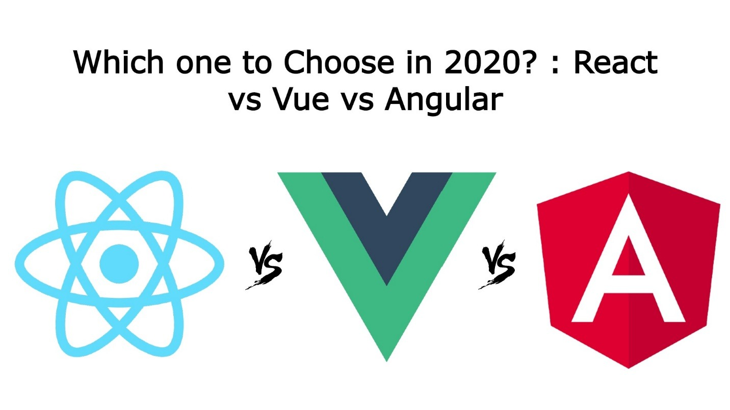 Which one to Choose in 2020? : React vs Vue vs Angular